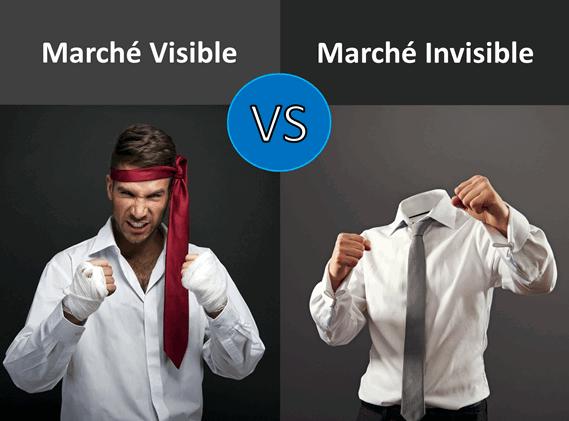 marche_visible_marche_invisible