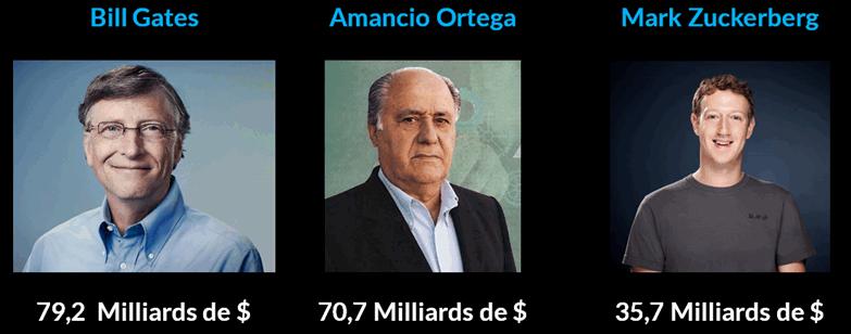riches_sans_diplome